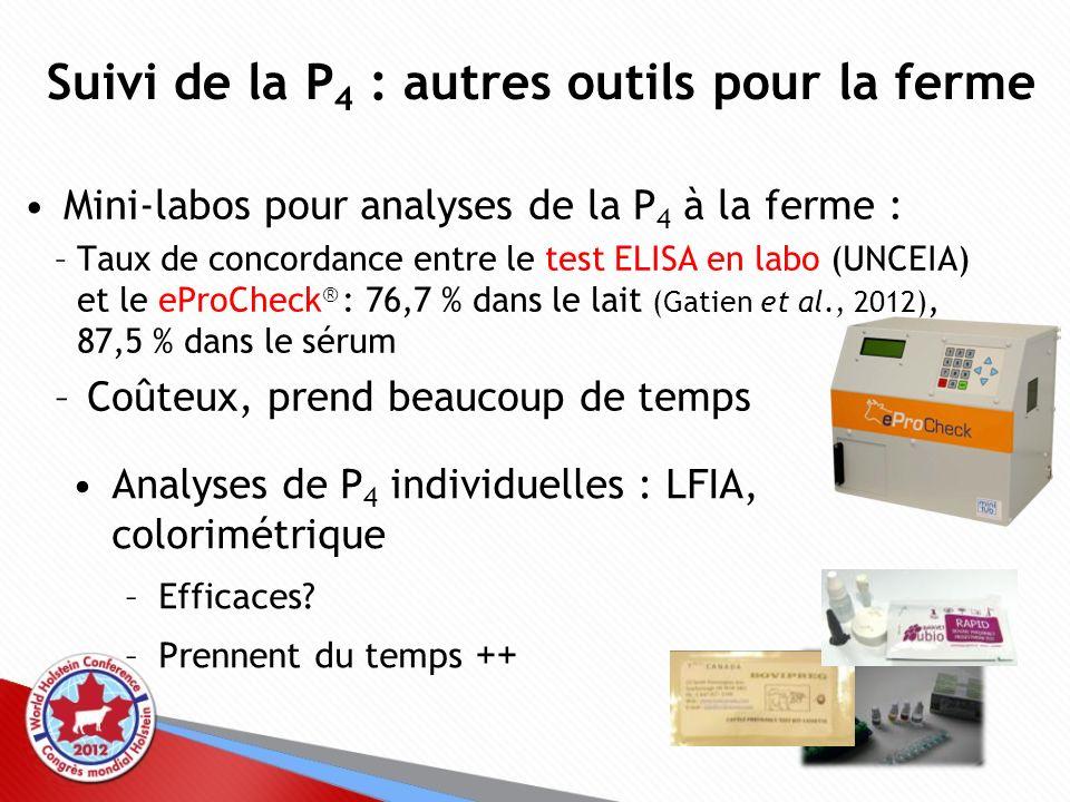 Suivi de la P 4 : autres outils pour la ferme Mini-labos pour analyses de la P 4 à la ferme : –Taux de concordance entre le test ELISA en labo (UNCEIA