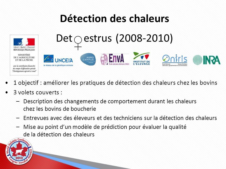Détection des chaleurs Det estrus (2008-2010) 1 objectif : améliorer les pratiques de détection des chaleurs chez les bovins 3 volets couverts : –Desc