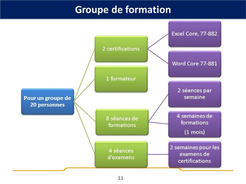 Groupe de formation 11 Pour un groupe de 20 personnes 2 certificationsExcel Core, 77-882Word Core 77-8811 formateur 8 séances de formations 2 séances