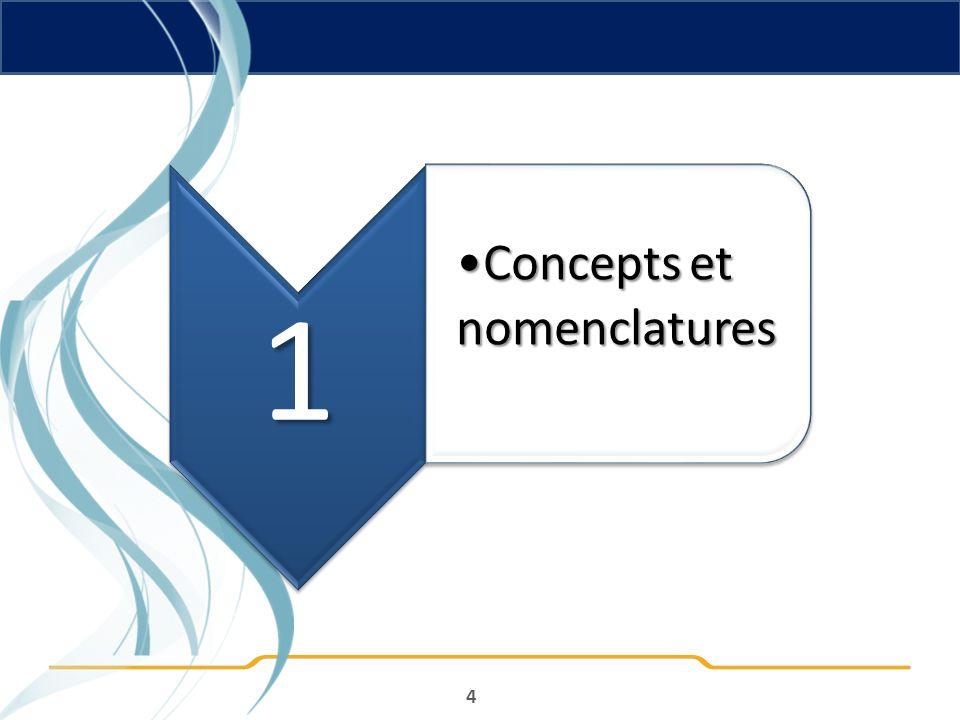 4 1 Concepts et nomenclatures