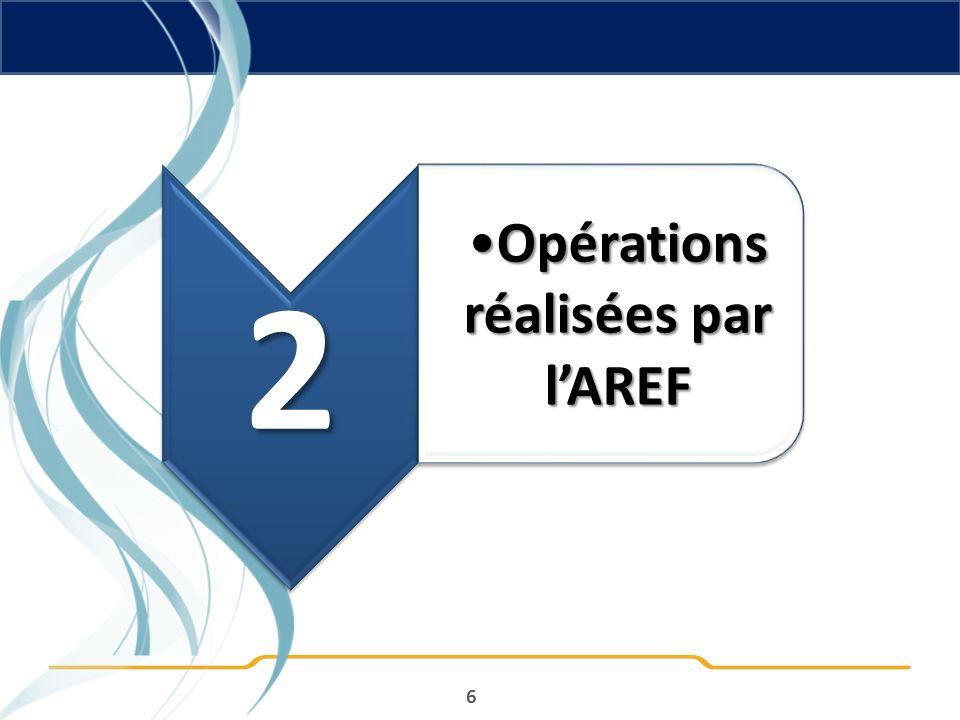 6 2 Opérations réalisées par lAREF