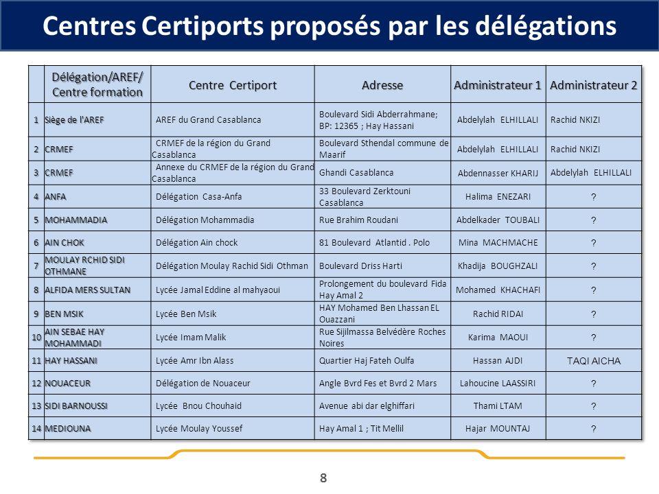 Centres Certiports proposés par les délégations 8