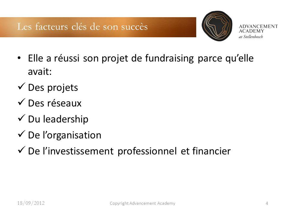 Les facteurs clés de son succès Copyright Advancement Academy4 Elle a réussi son projet de fundraising parce quelle avait: Des projets Des réseaux Du