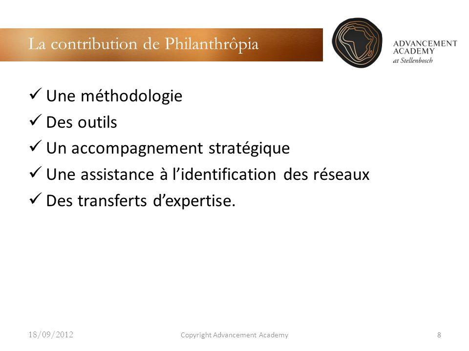 La contribution de Philanthrôpia Une méthodologie Des outils Un accompagnement stratégique Une assistance à lidentification des réseaux Des transferts