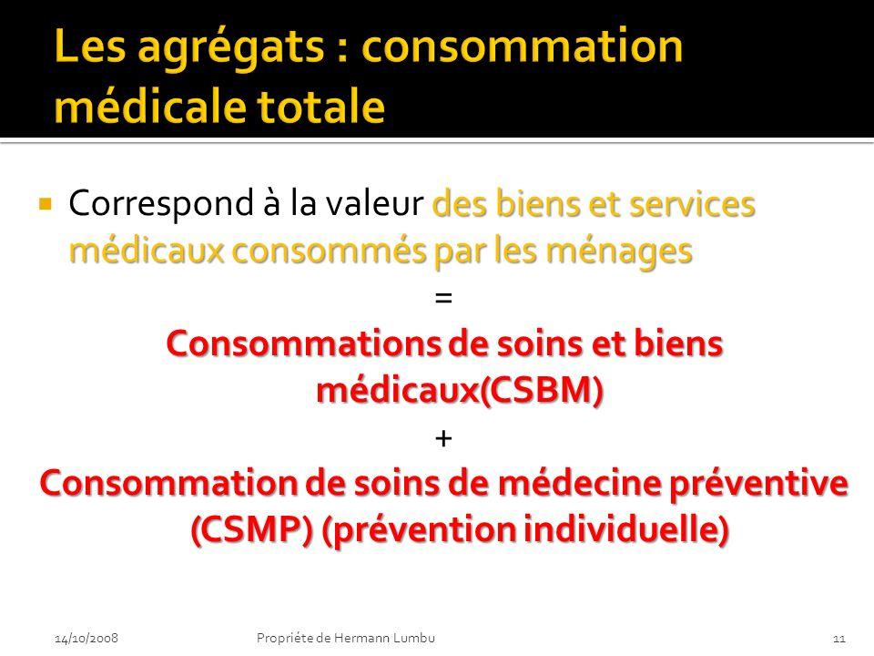 des biens et services médicaux consommés par les ménages Correspond à la valeur des biens et services médicaux consommés par les ménages = Consommatio