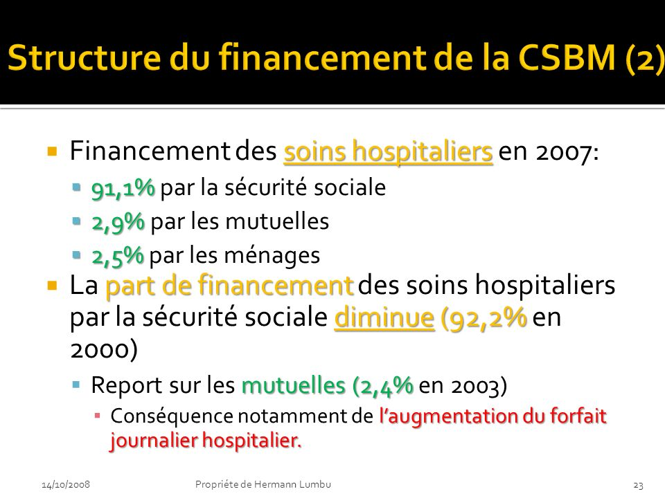 soins hospitaliers Financement des soins hospitaliers en 2007: 91,1% 91,1% par la sécurité sociale 2,9% 2,9% par les mutuelles 2,5% 2,5% par les ménages part de financement diminue(92,2% La part de financement des soins hospitaliers par la sécurité sociale diminue (92,2% en 2000) mutuelles (2,4% Report sur les mutuelles (2,4% en 2003) laugmentation du forfait journalier hospitalier.