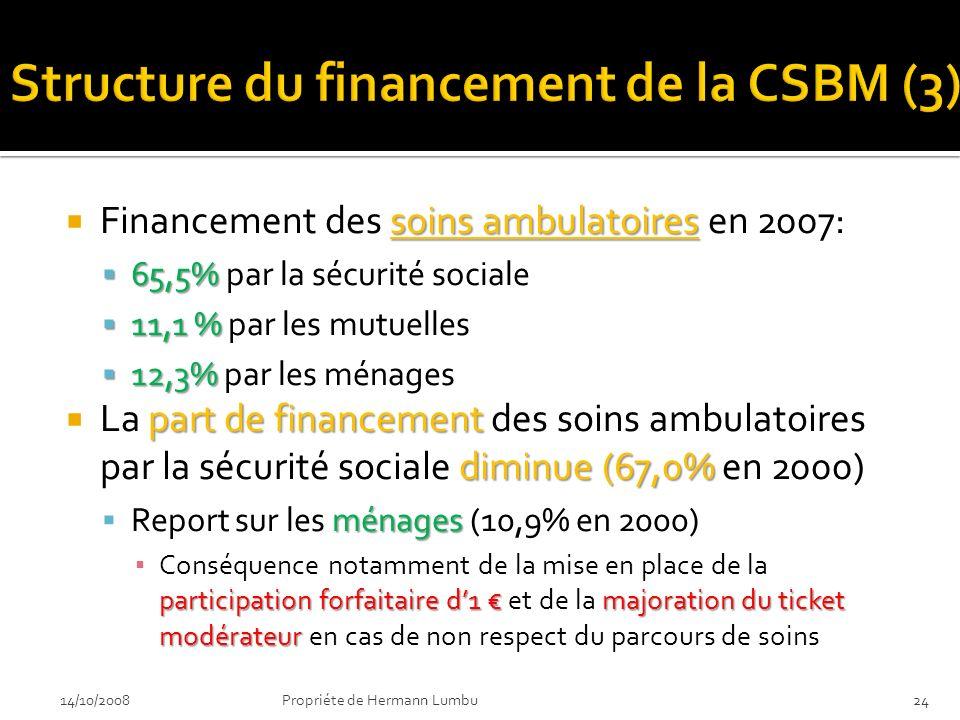 soins ambulatoires Financement des soins ambulatoires en 2007: 65,5% 65,5% par la sécurité sociale 11,1 % 11,1 % par les mutuelles 12,3% 12,3% par les ménages part de financement diminue(67,0% La part de financement des soins ambulatoires par la sécurité sociale diminue (67,0% en 2000) ménages Report sur les ménages (10,9% en 2000) participation forfaitaire d1 majoration du ticket modérateur Conséquence notamment de la mise en place de la participation forfaitaire d1 et de la majoration du ticket modérateur en cas de non respect du parcours de soins 14/10/200824Propriéte de Hermann Lumbu