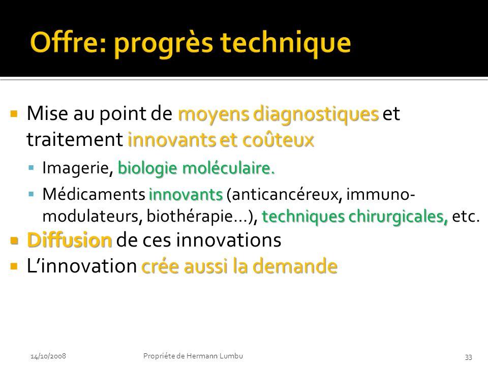 moyens diagnostiques innovants et coûteux Mise au point de moyens diagnostiques et traitement innovants et coûteux biologie moléculaire. Imagerie, bio