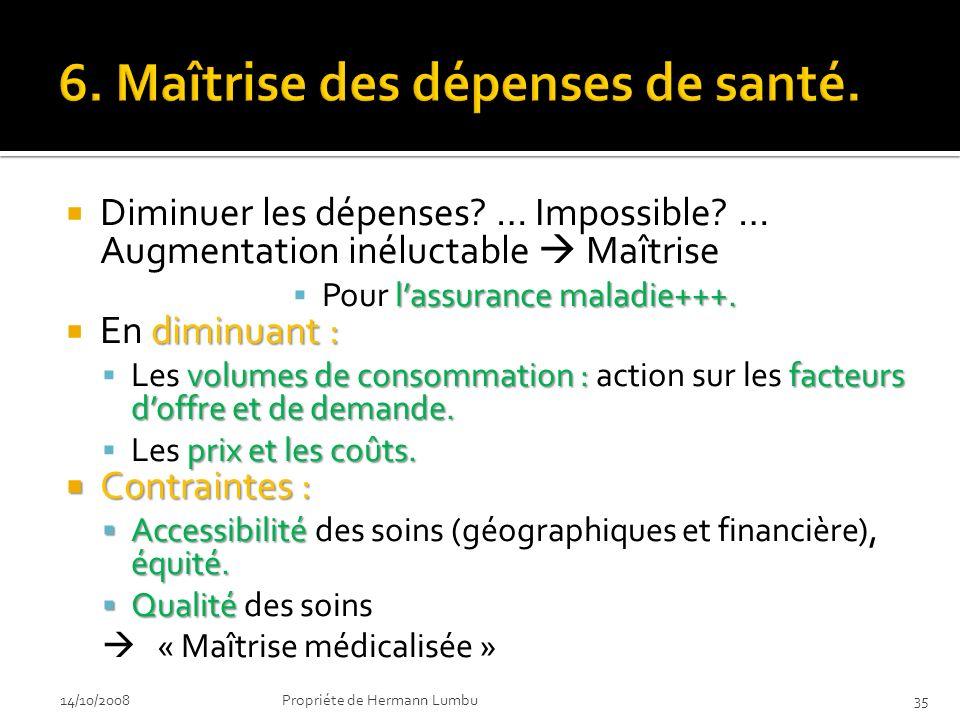Diminuer les dépenses.… Impossible. … Augmentation inéluctable Maîtrise lassurance maladie+++.