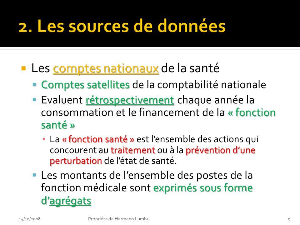 comptes nationaux Les comptes nationaux de la santé Comptes satellites Comptes satellites de la comptabilité nationale rétrospectivement « fonction sa