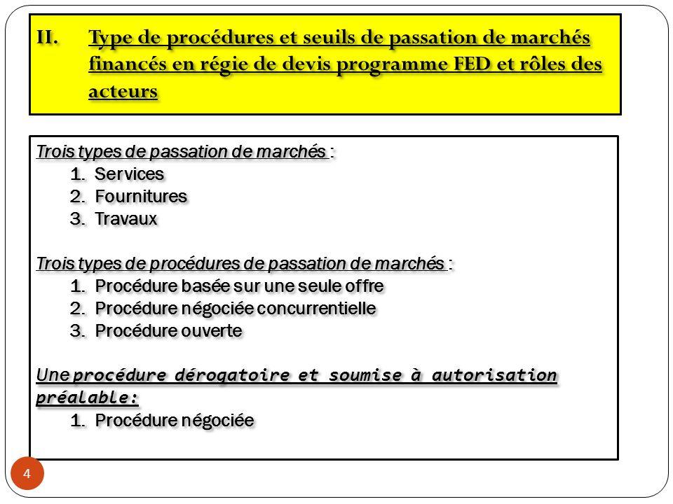 II.Type de procédures et seuils de passation de marchés financés en régie de devis programme FED et rôles des acteurs Trois types de passation de marc