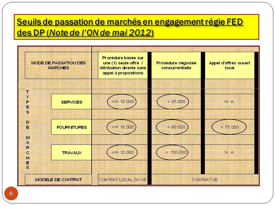 Rôle des Acteurs dans les procédures de passation des marchés en Régie de DP FED 7