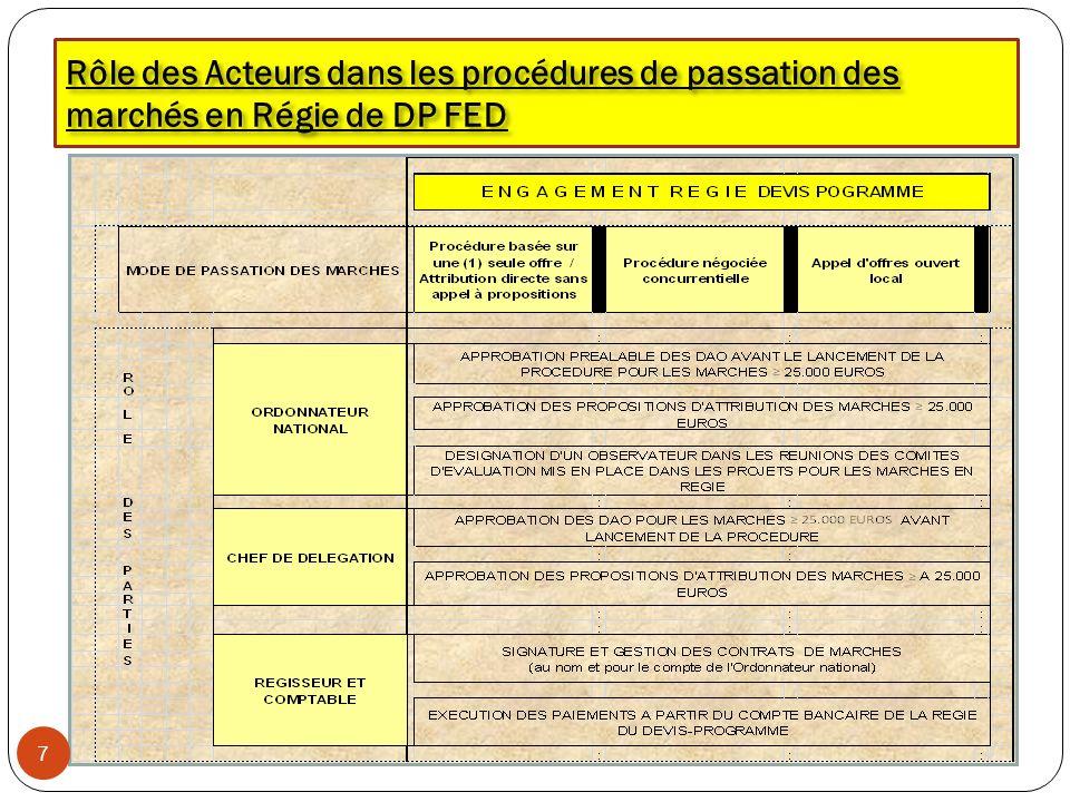 III.Procédure Négociée Concurrentielle en régie de DP FED : 3.1.