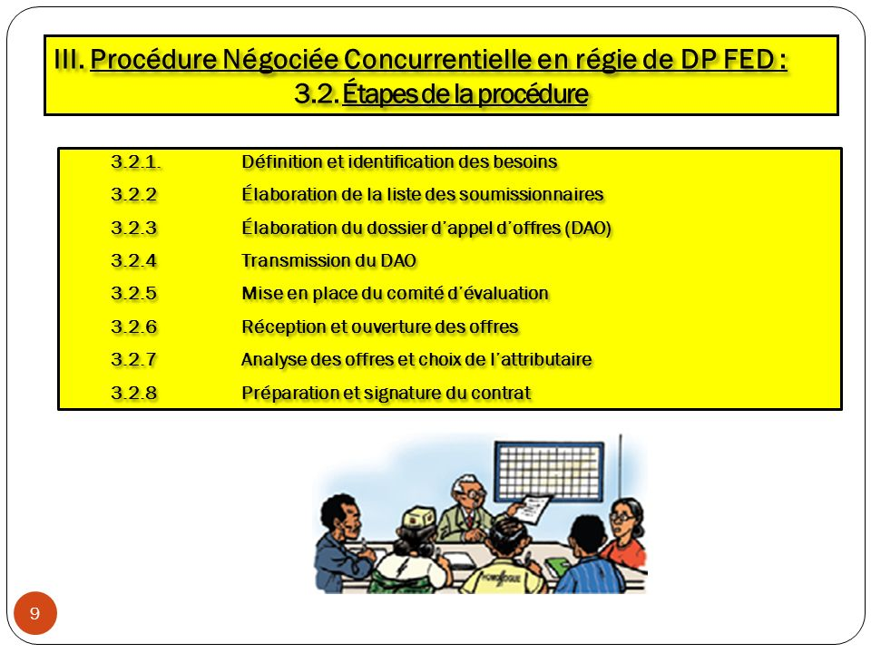3.2.1.Définition et identification des besoins 3.2.2Élaboration de la liste des soumissionnaires 3.2.3Élaboration du dossier dappel doffres (DAO) 3.2.