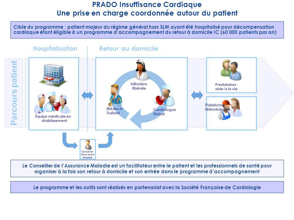 Conseiller Assurance Maladie Équipe médicale en établissement Hospitalisation Médecin Traitant Cardiologue libéral Prestataires aide à la vie Platefor