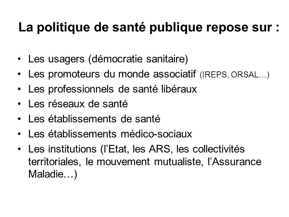 La politique de santé publique repose sur : Les usagers (démocratie sanitaire) Les promoteurs du monde associatif (IREPS, ORSAL…) Les professionnels d