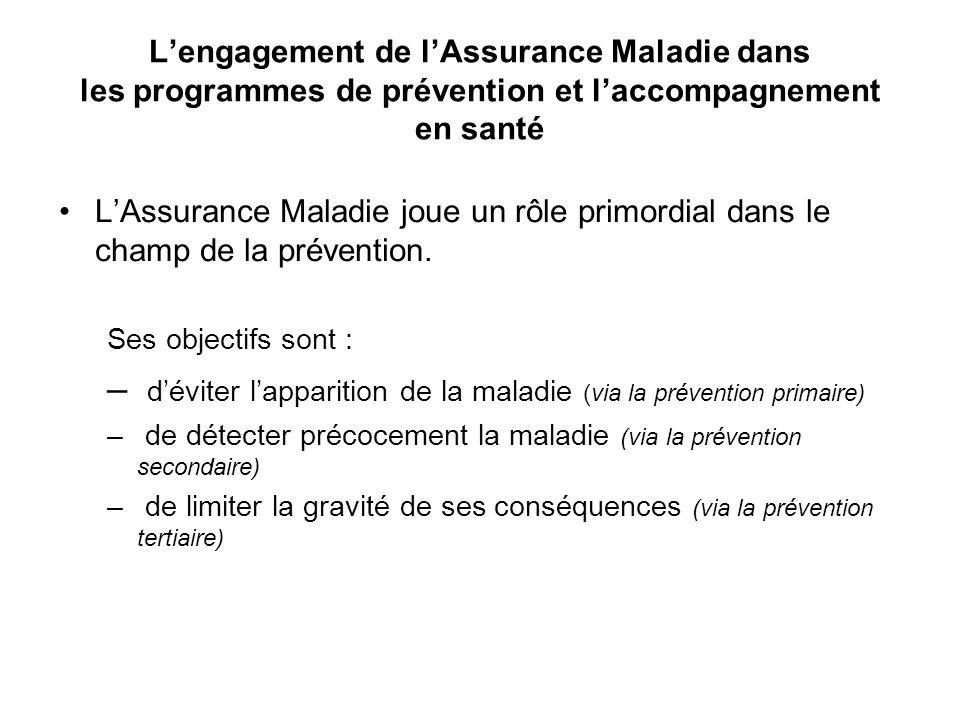 Lengagement de lAssurance Maladie dans les programmes de prévention et laccompagnement en santé LAssurance Maladie joue un rôle primordial dans le cha