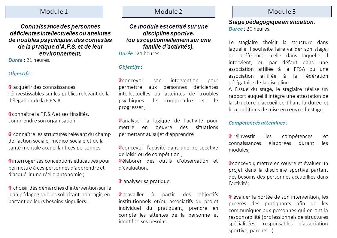 Module 3 Connaissance des personnes déficientes intellectuelles ou atteintes de troubles psychiques, des contextes de la pratique dA.P.S. et de leur e