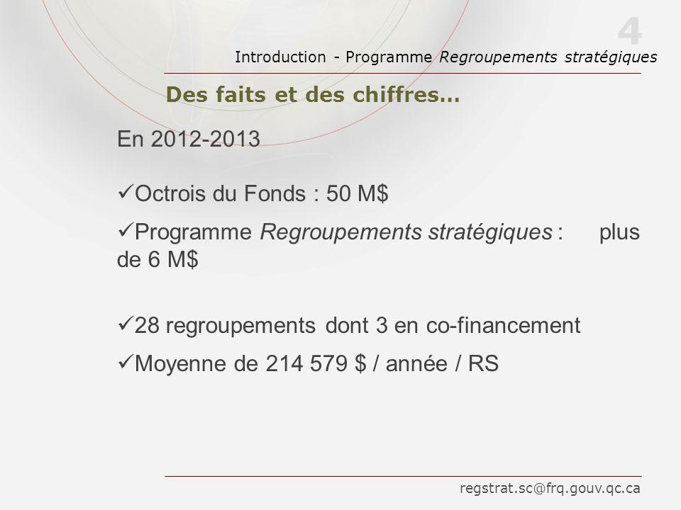 Des faits et des chiffres… Introduction - Programme Regroupements stratégiques 4 regstrat.sc@frq.gouv.qc.ca En 2012-2013 Octrois du Fonds : 50 M$ Programme Regroupements stratégiques : plus de 6 M$ 28 regroupements dont 3 en co-financement Moyenne de 214 579 $ / année / RS
