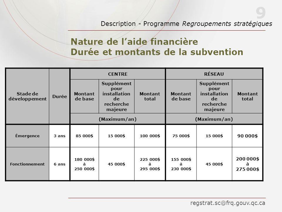 Nature de laide financière Durée et montants de la subvention Description - Programme Regroupements stratégiques 9 Stade de développement Durée CENTRE