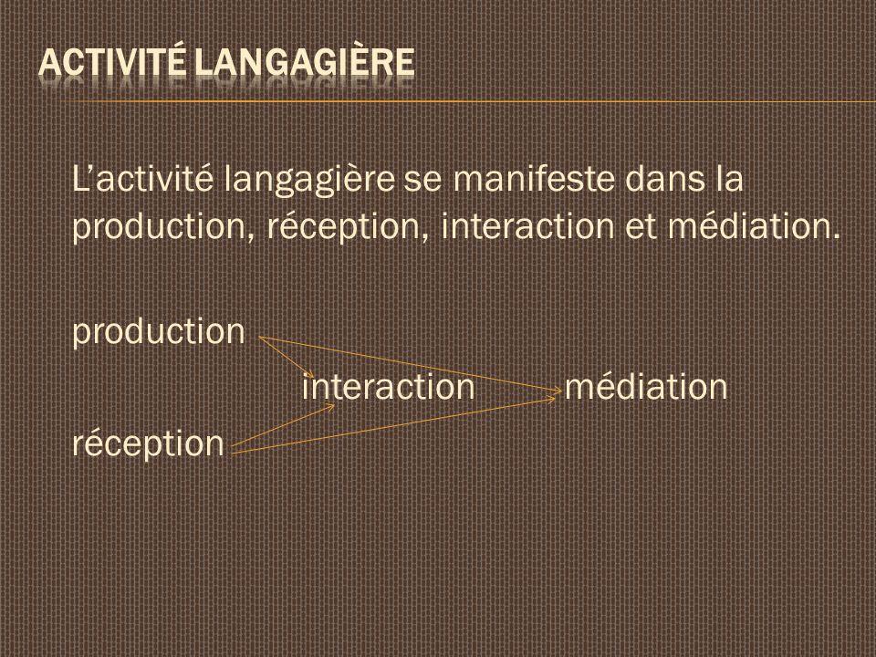 Activité langagière production réception interaction orale écrite orale écrite production réception parler écrire écouter lire expression expression audition lecture orale écrite