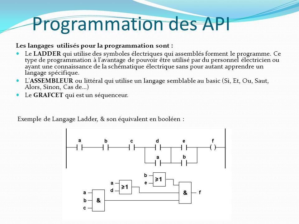 Programmation des API Les langages utilisés pour la programmation sont : Le LADDER qui utilise des symboles électriques qui assemblés forment le progr