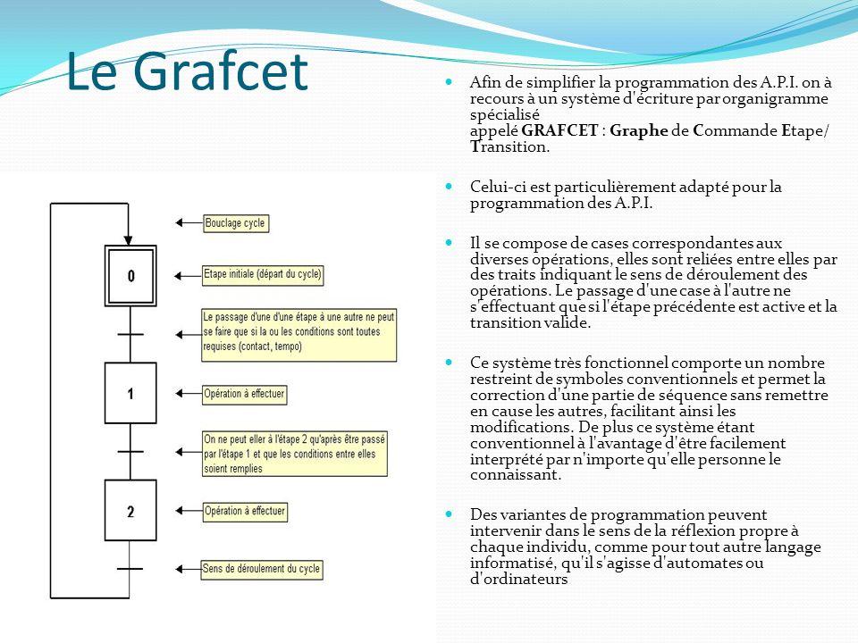 Le Grafcet Afin de simplifier la programmation des A.P.I. on à recours à un système d'écriture par organigramme spécialisé appelé GRAFCET : Graphe de