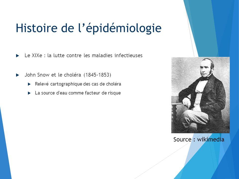 Le XIXe : la lutte contre les maladies infectieuses John Snow et le choléra (1845-1853) Relevé cartographique des cas de choléra La source d'eau comme