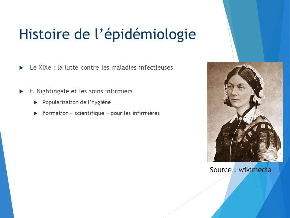 Le XIXe : la lutte contre les maladies infectieuses F. Nightingale et les soins infirmiers Popularisation de lhygiène Formation « scientifique » pour