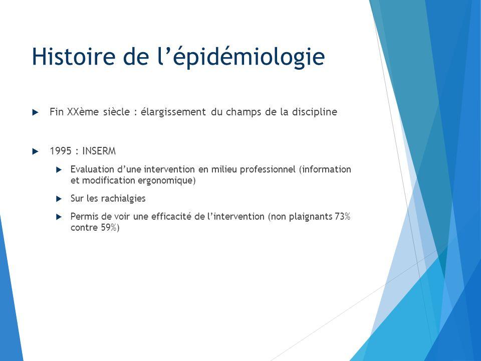 Fin XXème siècle : élargissement du champs de la discipline 1995 : INSERM Evaluation dune intervention en milieu professionnel (information et modific