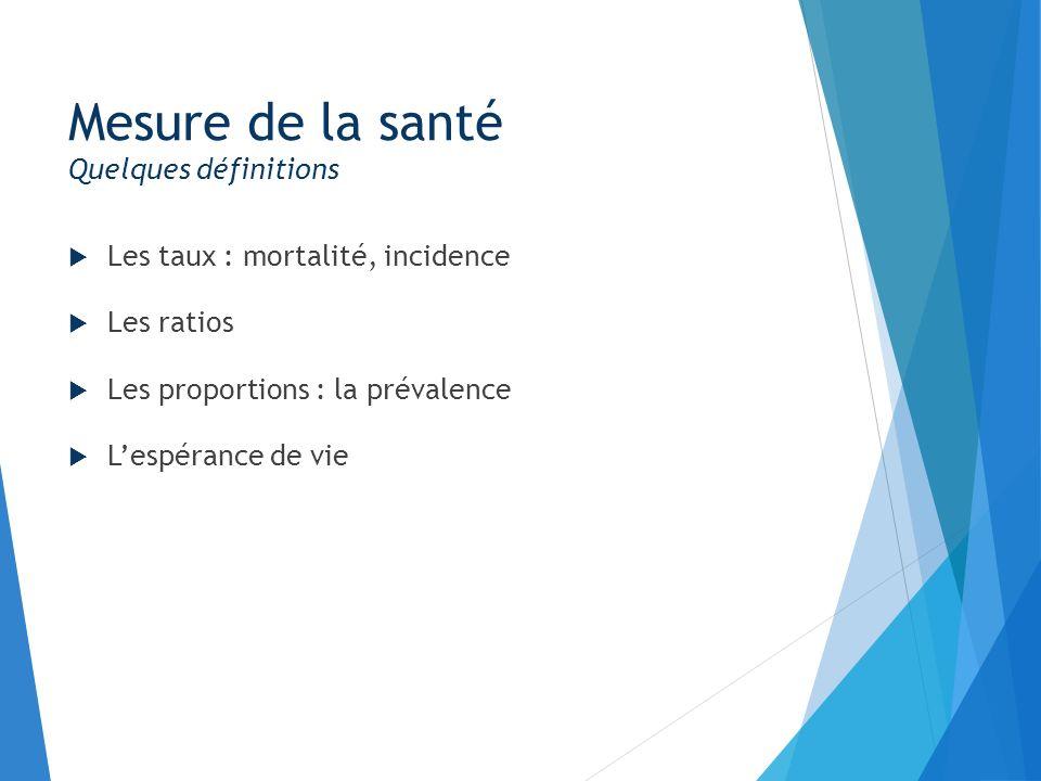 Les taux : mortalité, incidence Les ratios Les proportions : la prévalence Lespérance de vie Mesure de la santé Quelques définitions
