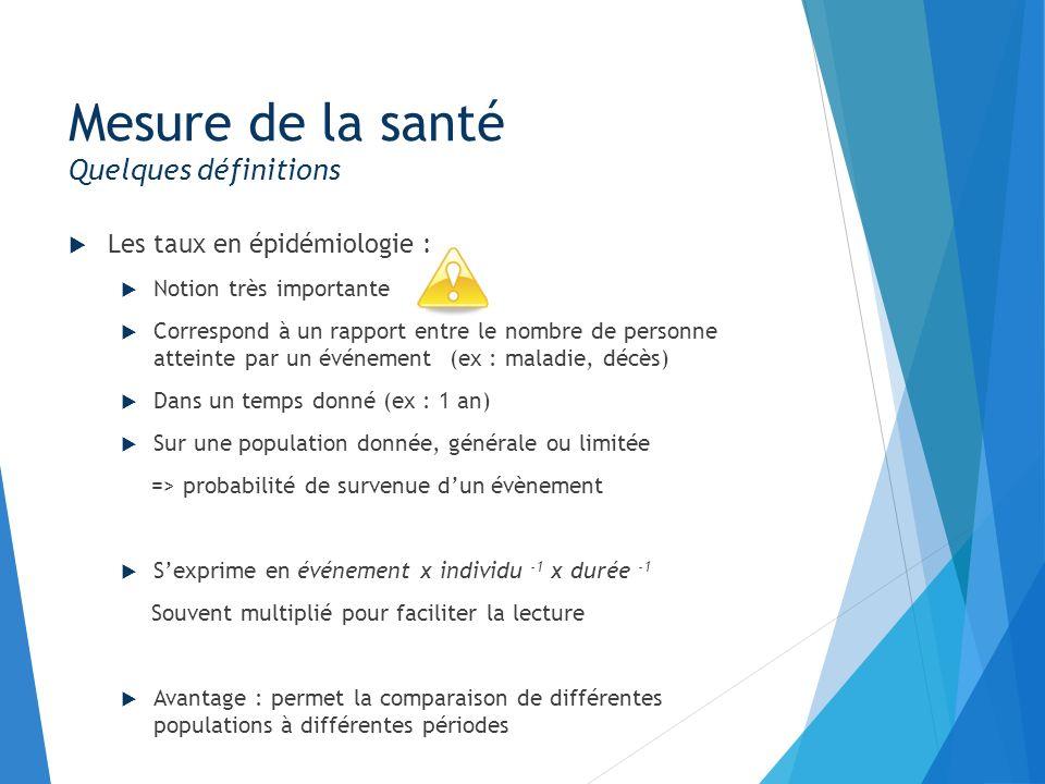 Les taux en épidémiologie : Notion très importante Correspond à un rapport entre le nombre de personne atteinte par un événement (ex : maladie, décès)
