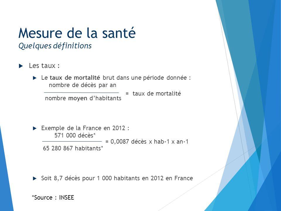 Les taux : Le taux de mortalité brut dans une période donnée : nombre de décès par an nombre moyen dhabitants Exemple de la France en 2012 : 571 000 d