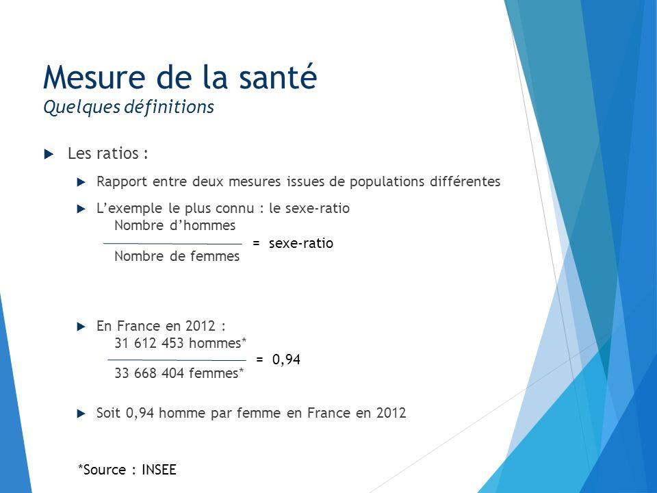 Les ratios : Rapport entre deux mesures issues de populations différentes Lexemple le plus connu : le sexe-ratio Nombre dhommes Nombre de femmes En Fr