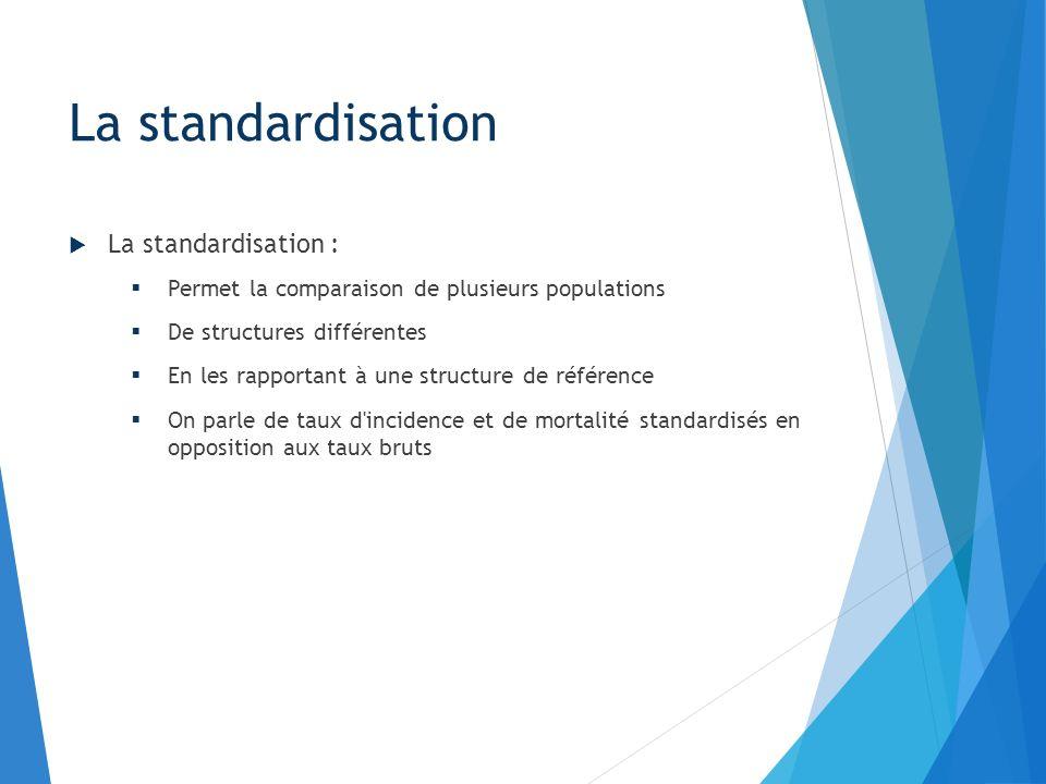 La standardisation : Permet la comparaison de plusieurs populations De structures différentes En les rapportant à une structure de référence On parle