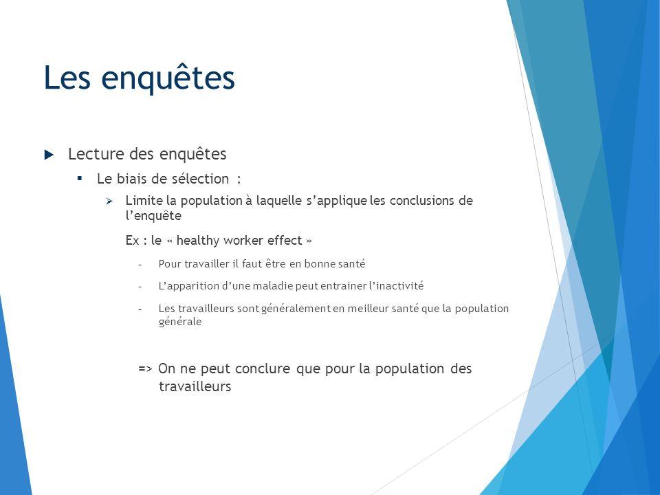 Lecture des enquêtes Le biais de sélection : Limite la population à laquelle sapplique les conclusions de lenquête Ex : le « healthy worker effect » -