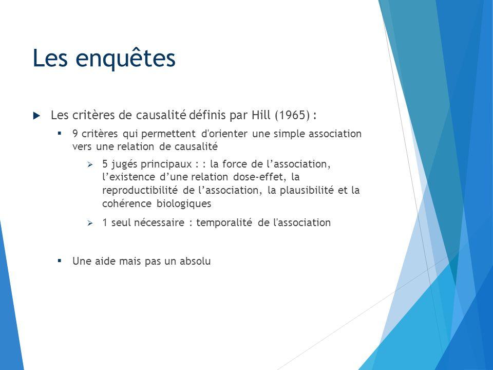 Les critères de causalité définis par Hill (1965) : 9 critères qui permettent d'orienter une simple association vers une relation de causalité 5 jugés