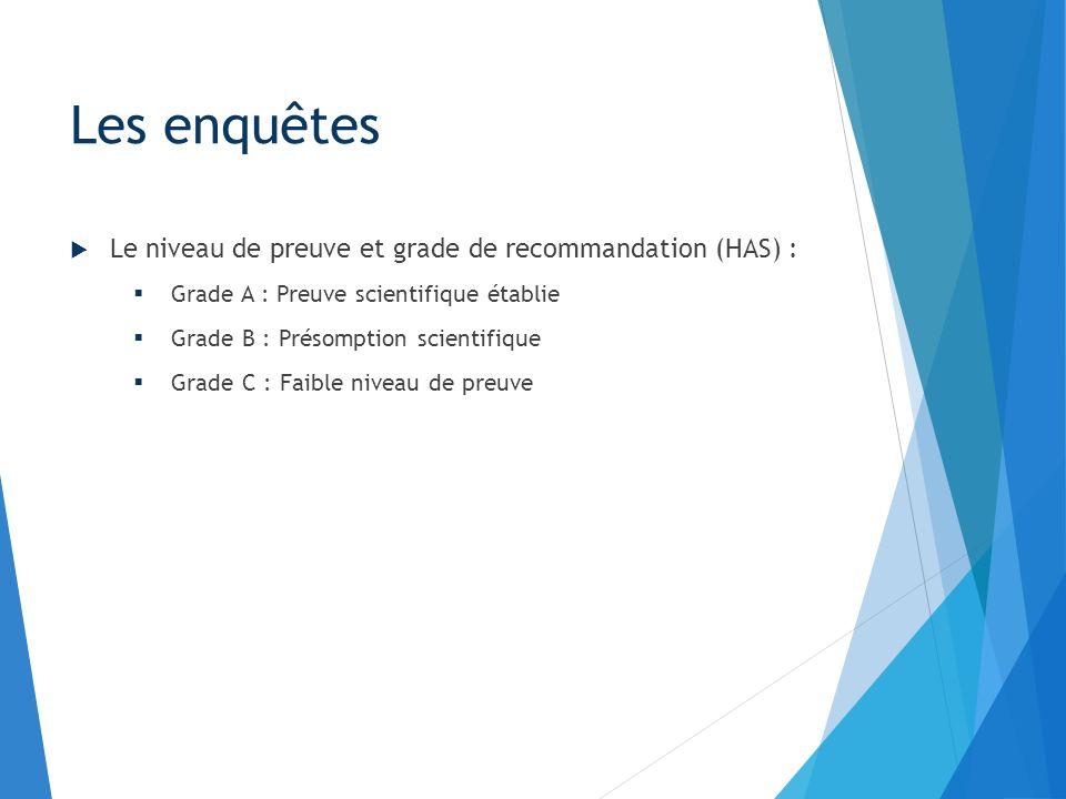 Le niveau de preuve et grade de recommandation (HAS) : Grade A : Preuve scientifique établie Grade B : Présomption scientifique Grade C : Faible nivea