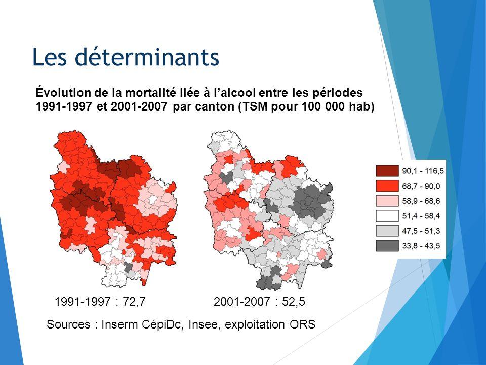 Les déterminants Évolution de la mortalité liée à lalcool entre les périodes 1991-1997 et 2001-2007 par canton (TSM pour 100 000 hab) 1991-1997 : 72,7