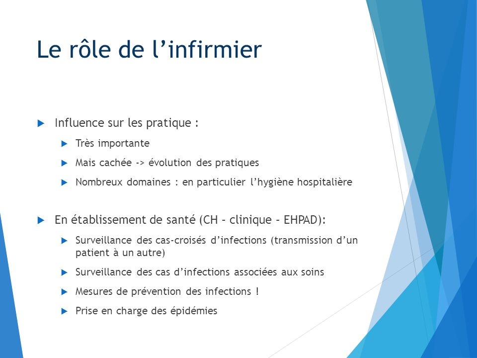Le rôle de linfirmier Influence sur les pratique : Très importante Mais cachée -> évolution des pratiques Nombreux domaines : en particulier lhygiène