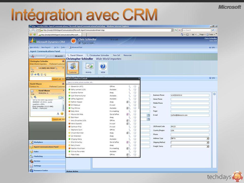 Axes dévolution de OCS 2007 R2 : Voix et Téléphonie Interopérabilité Modification dinfrastructure : Système 64 bits Outil daide à la planification Développement API unfiées Intégration aux processus métier de lentreprise