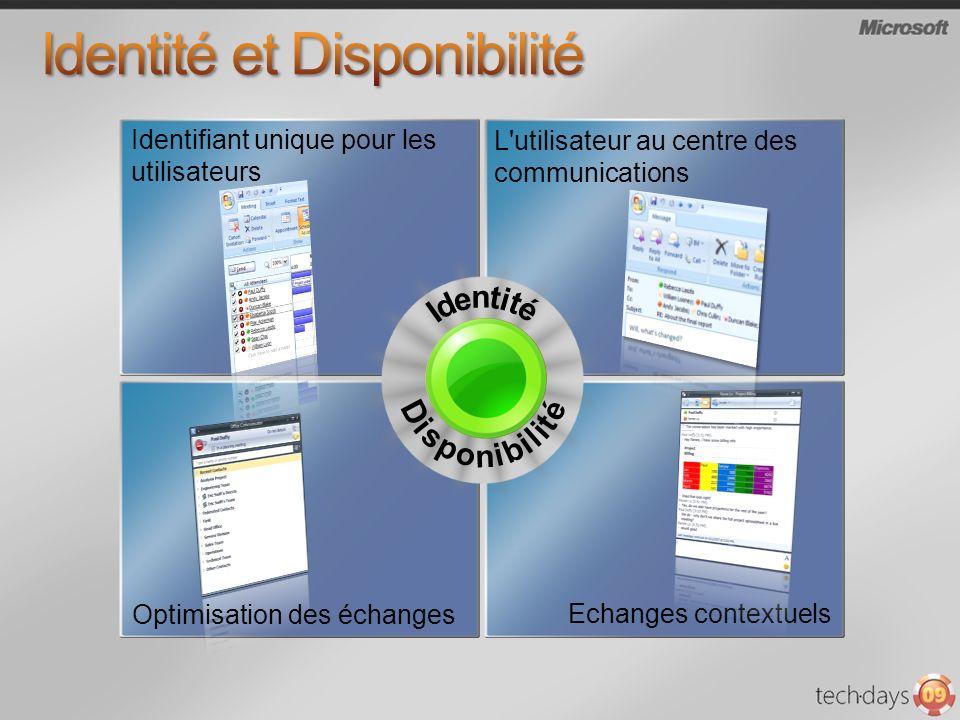 Echanges contextuels Optimisation des échanges L utilisateur au centre des communications Identifiant unique pour les utilisateurs