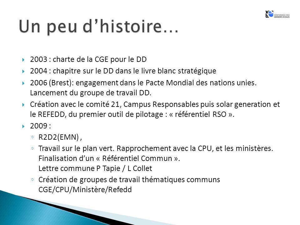 2003 : charte de la CGE pour le DD 2004 : chapitre sur le DD dans le livre blanc stratégique 2006 (Brest): engagement dans le Pacte Mondial des nations unies.