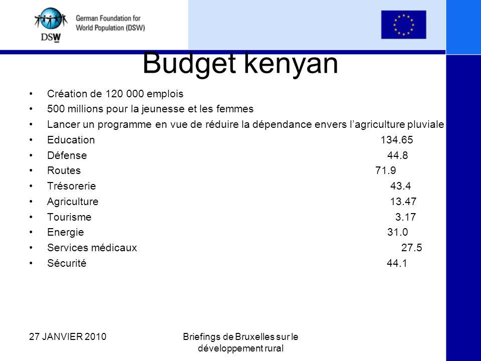 Budget kenyan Création de 120 000 emplois 500 millions pour la jeunesse et les femmes Lancer un programme en vue de réduire la dépendance envers lagriculture pluviale Education 134.65 Défense 44.8 Routes 71.9 Trésorerie 43.4 Agriculture 13.47 Tourisme 3.17 Energie 31.0 Services médicaux 27.5 Sécurité 44.1 27 JANVIER 2010Briefings de Bruxelles sur le développement rural