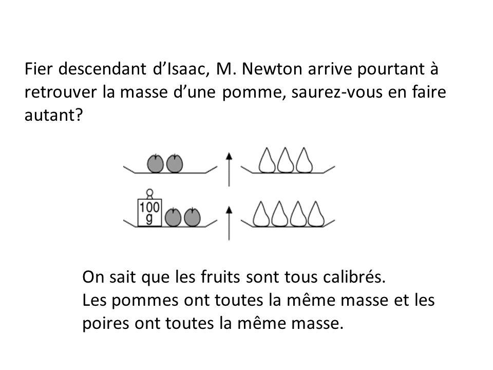 Fier descendant dIsaac, M. Newton arrive pourtant à retrouver la masse dune pomme, saurez-vous en faire autant? On sait que les fruits sont tous calib