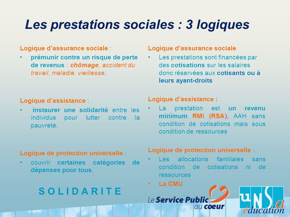 Les prestations sociales : 3 logiques Logique dassurance sociale : prémunir contre un risque de perte de revenus : chômage, accident du travail, malad