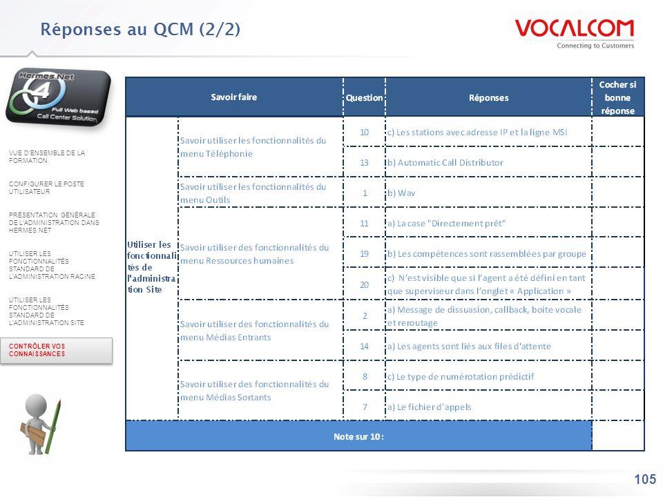 105 Réponses au QCM (2/2) VUE DENSEMBLE DE LA FORMATION CONFIGURER LE POSTE UTILISATEUR PRÉSENTATION GÉNÉRALE DE LADMINISTRATION DANS HERMES.NET UTILI