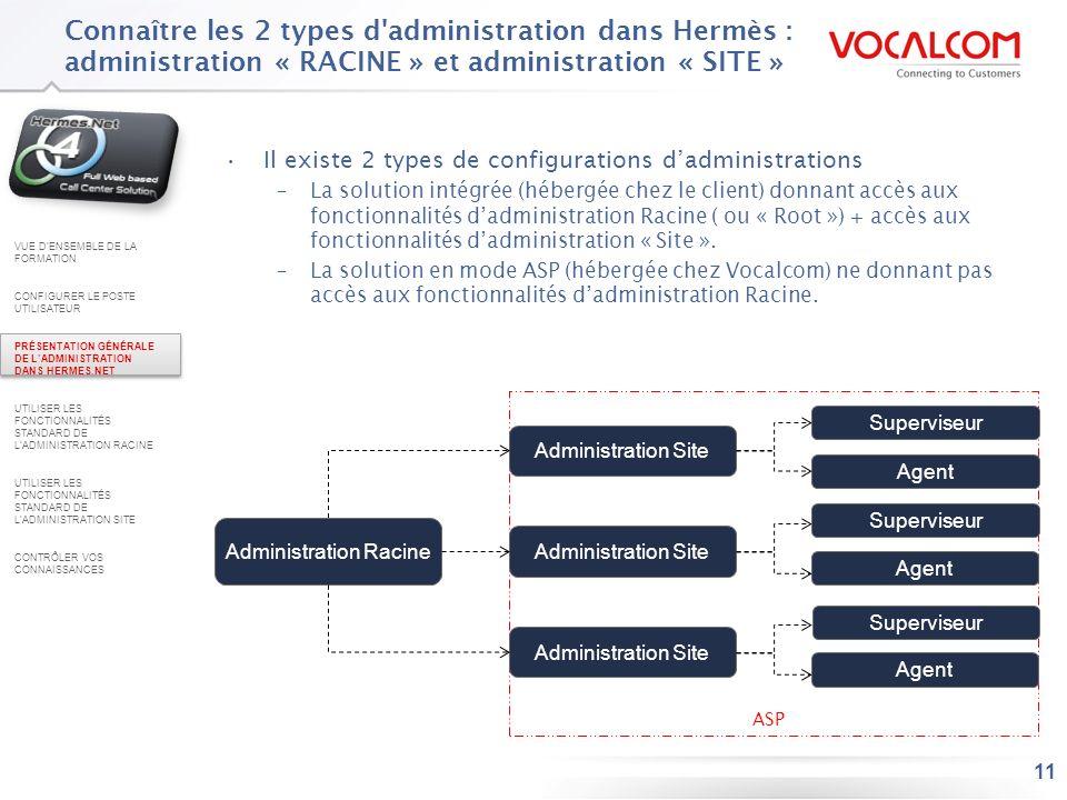 11 Connaître les 2 types d'administration dans Hermès : administration « RACINE » et administration « SITE » Il existe 2 types de configurations dadmi