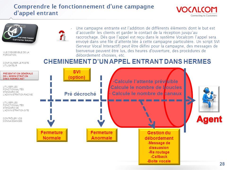 28 Une campagne entrante est laddition de différents éléments dont le but est daccueillir les clients et garder le contact de la réception jusquau rac