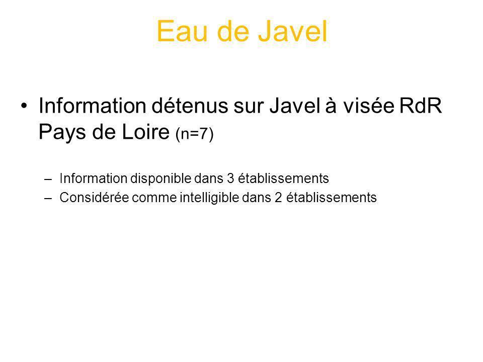 Eau de Javel Information détenus sur Javel à visée RdR Pays de Loire (n=7) –Information disponible dans 3 établissements –Considérée comme intelligibl
